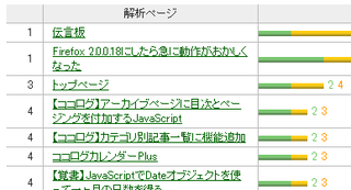 Cocoapplinksample2