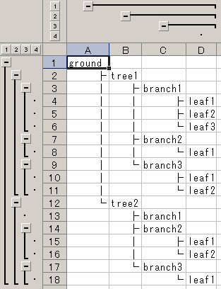 Excelの行列階層化サンプル(開)